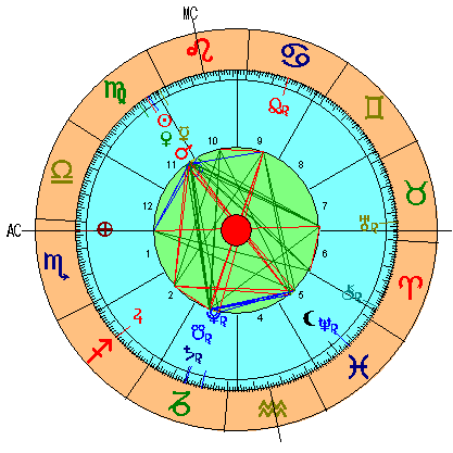 Luna Nueva de Virgo 2019 - Carta Astral